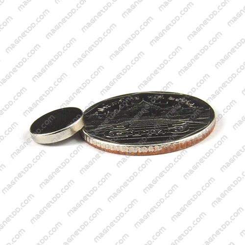 แม่เหล็กแรงสูง Neodymium ขนาด 10mm x 2mm แม่เหล็กถาวรนีโอไดเมี่ยม NdFeB (Neodymium)