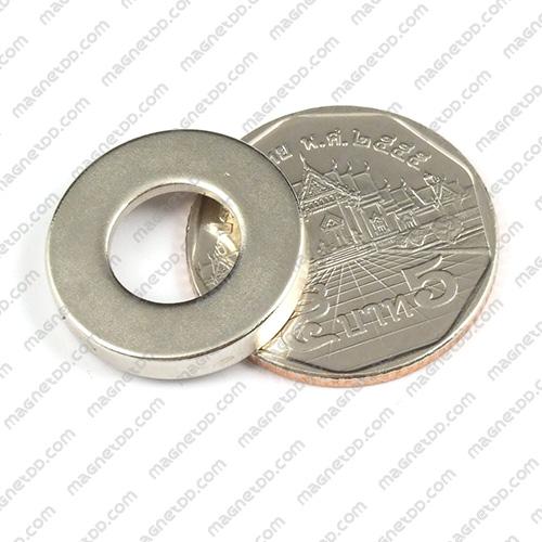 แม่เหล็กแรงสูง Neodymium ขนาด 20mm x 3.5mm รูขนาด 10mm แม่เหล็กถาวรนีโอไดเมี่ยม NdFeB (Neodymium)