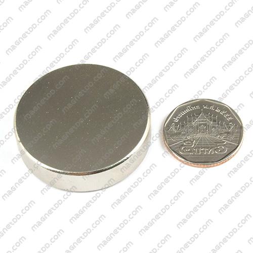 แม่เหล็กแรงสูง Neodymium ขนาด 40mm x 10mm แม่เหล็กถาวรนีโอไดเมี่ยม NdFeB (Neodymium)