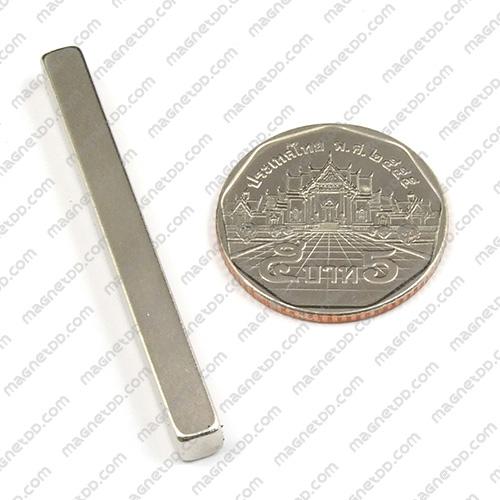 แม่เหล็กแรงสูง Neodymium ขนาด 50mm x 5mm x 5mm แม่เหล็กถาวรนีโอไดเมี่ยม NdFeB (Neodymium)
