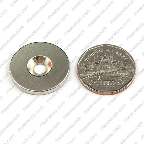 แม่เหล็กแรงสูง Neodymium ขนาด 24.5mm x 2.75mm วงใน 5mm แม่เหล็กถาวรนีโอไดเมี่ยม NdFeB (Neodymium)