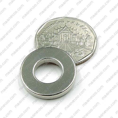 แม่เหล็กแรงสูง Neodymium 20mm x 3mm วงใน 10mm แม่เหล็กถาวรนีโอไดเมี่ยม NdFeB (Neodymium)