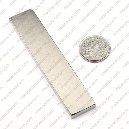 แม่เหล็กแรงสูง Neodymium ขนาด 100mm x 20mm x 5mm แม่เหล็กถาวรนีโอไดเมี่ยม NdFeB (Neodymium)