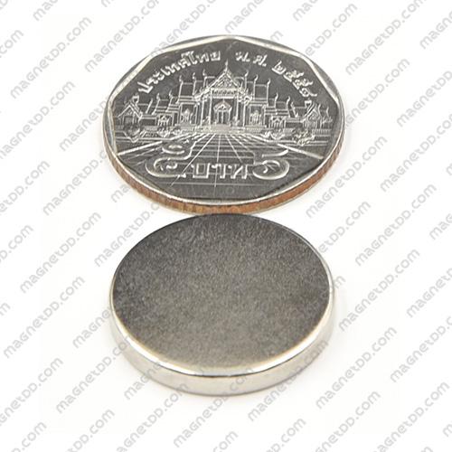 แม่เหล็กแรงสูง Neodymium ขนาด 22mm x 3mm แม่เหล็กถาวรนีโอไดเมี่ยม NdFeB (Neodymium)