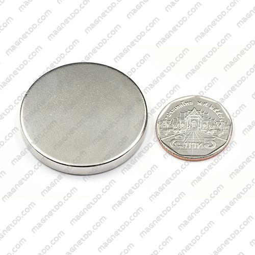 แม่เหล็กแรงสูง Neodymium ขนาด 40mm x 5mm แม่เหล็กถาวรนีโอไดเมี่ยม NdFeB (Neodymium)