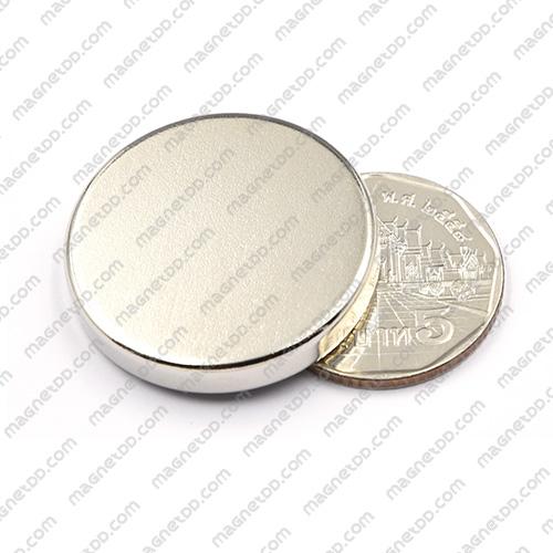 แม่เหล็กแรงสูง Neodymium ขนาด 30mm x 5mm แม่เหล็กถาวรนีโอไดเมี่ยม NdFeB (Neodymium)