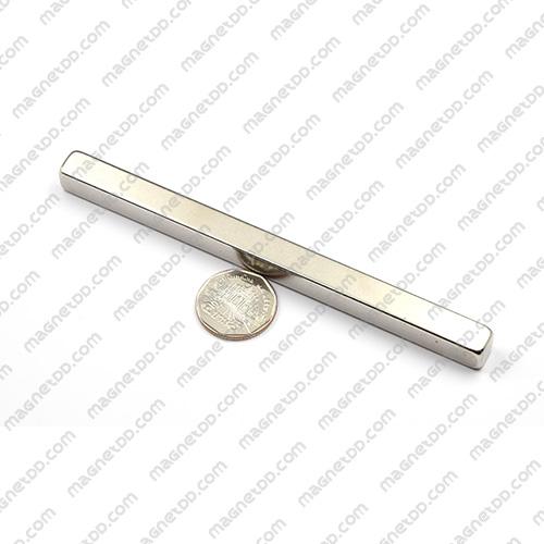 แม่เหล็กแรงสูง Neodymium ขนาด 140mm x 10mm x 10mm แม่เหล็กถาวรนีโอไดเมี่ยม NdFeB (Neodymium)