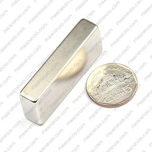 แม่เหล็กแรงสูง Neodymium ขนาด 50mm x 20mm x 10mm แม่เหล็กถาวรนีโอไดเมี่ยม NdFeB (Neodymium)