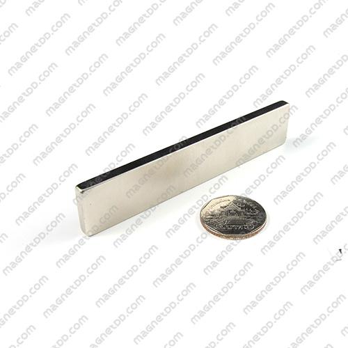 แม่เหล็กแรงสูง Neodymium ขนาด 99mm x 19mm x 4.75mm แม่เหล็กถาวรนีโอไดเมี่ยม NdFeB (Neodymium)