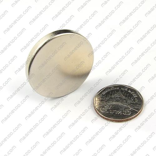 แม่เหล็กแรงสูง Neodymium ขนาด 35mm x 4.75mm แม่เหล็กถาวรนีโอไดเมี่ยม NdFeB (Neodymium)
