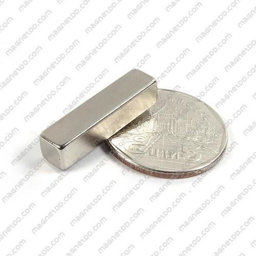 แม่เหล็กแรงสูง Neodymium ขนาด 25mm x 6mm x 6mm แม่เหล็กถาวรนีโอไดเมี่ยม NdFeB (Neodymium)