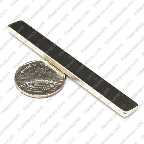 แม่เหล็กแรงสูง Neodymium ขนาด 80mm x 10mm x 3mm แม่เหล็กถาวรนีโอไดเมี่ยม NdFeB (Neodymium)