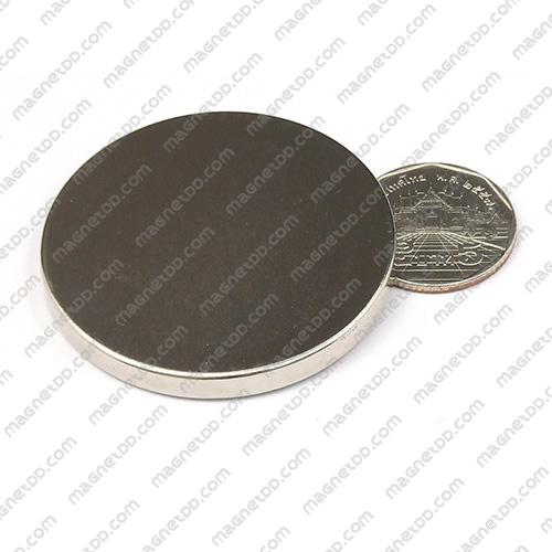 แม่เหล็กแรงสูง Neodymium ขนาด 50mm x 5mm แม่เหล็กถาวรนีโอไดเมี่ยม NdFeB (Neodymium)