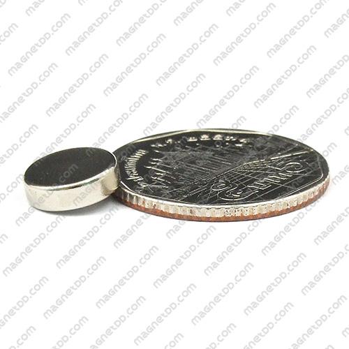 แม่เหล็กแรงสูง Neodymium ขนาด 10mm x 3mm แม่เหล็กถาวรนีโอไดเมี่ยม NdFeB (Neodymium)