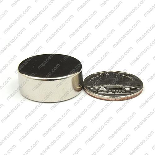 แม่เหล็กแรงสูง Neodymium ขนาด 25mm x 10mm แม่เหล็กถาวรนีโอไดเมี่ยม NdFeB (Neodymium)