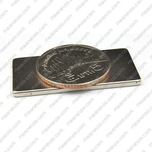 แม่เหล็กแรงสูง Neodymium ขนาด 40mm x 20mm x 2mm แม่เหล็กถาวรนีโอไดเมี่ยม NdFeB (Neodymium)