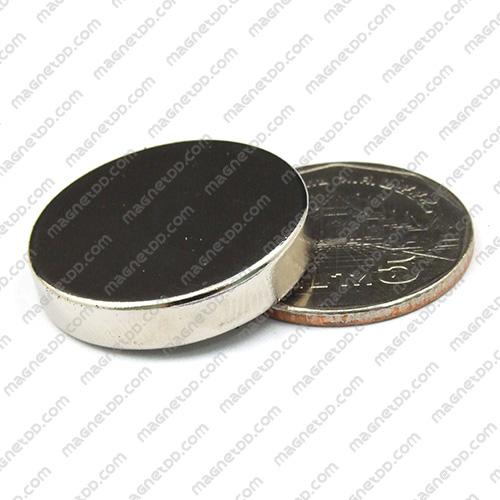 แม่เหล็กแรงสูง Neodymium ขนาด 25mm x 5mm แม่เหล็กถาวรนีโอไดเมี่ยม NdFeB (Neodymium)