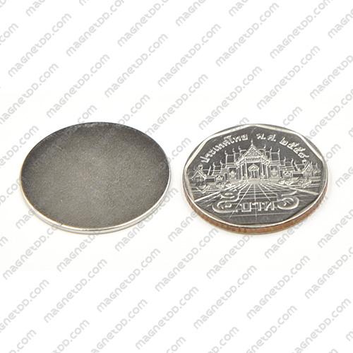 แม่เหล็กแรงสูง Neodymium ขนาด 25mm x 1mm - เกรด B แม่เหล็กถาวรนีโอไดเมี่ยม NdFeB (Neodymium)