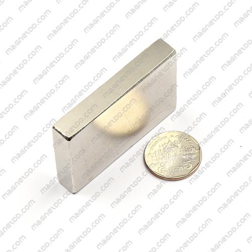 แม่เหล็กแรงสูง Neodymium ขนาด 60mm x 40mm x 10mm แม่เหล็กถาวรนีโอไดเมี่ยม NdFeB (Neodymium)