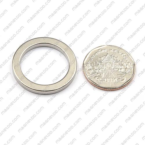 แม่เหล็กแรงสูง Neodymium ขนาด 29.5mm x 3mm วงใน 22mm แม่เหล็กถาวรนีโอไดเมี่ยม NdFeB (Neodymium)