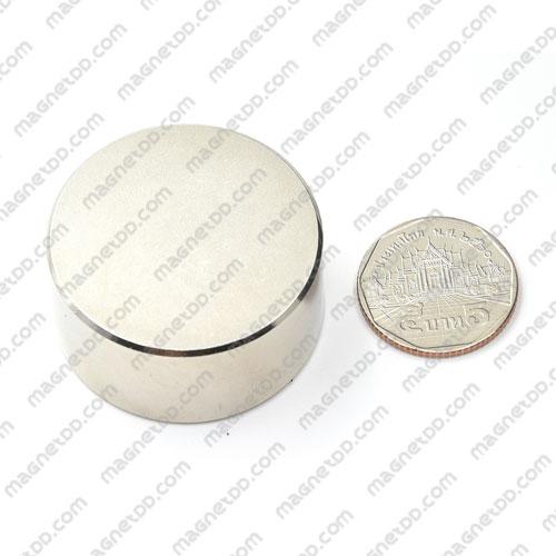 แม่เหล็กแรงสูง Neodymium ขนาด 40mm x 20mm แม่เหล็กถาวรนีโอไดเมี่ยม NdFeB (Neodymium)