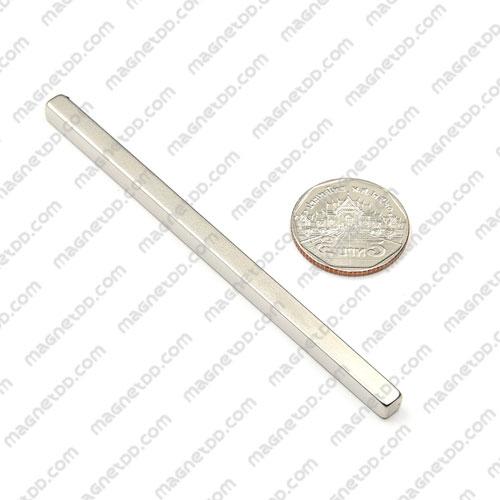 แม่เหล็กแรงสูง Neodymium 100mm x 5mm x 5mm แม่เหล็กถาวรนีโอไดเมี่ยม NdFeB (Neodymium)
