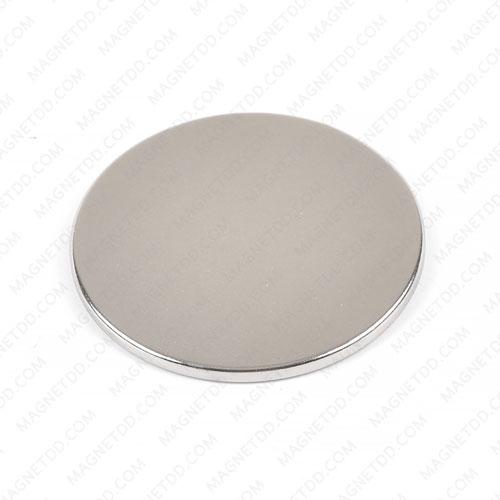 แม่เหล็กแรงสูง Neodymium ขนาด 36mm x 2mm แม่เหล็กถาวรนีโอไดเมี่ยม NdFeB (Neodymium)