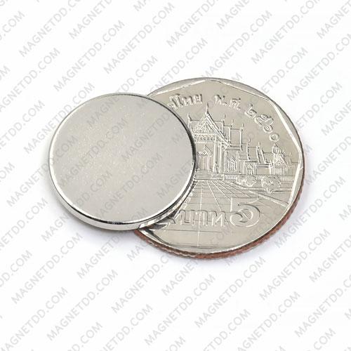 แม่เหล็กแรงสูง Neodymium ขนาด 18mm x 2mm - เกรด B แม่เหล็กถาวรนีโอไดเมี่ยม NdFeB (Neodymium)