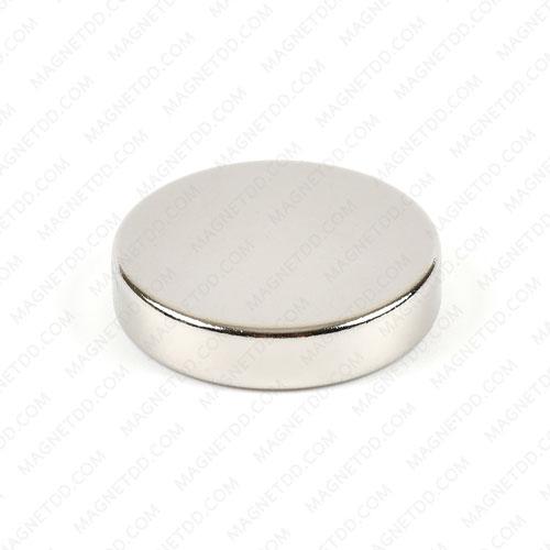 แม่เหล็กแรงสูง Neodymium ขนาด 18mm x 4mm แม่เหล็กถาวรนีโอไดเมี่ยม NdFeB (Neodymium)