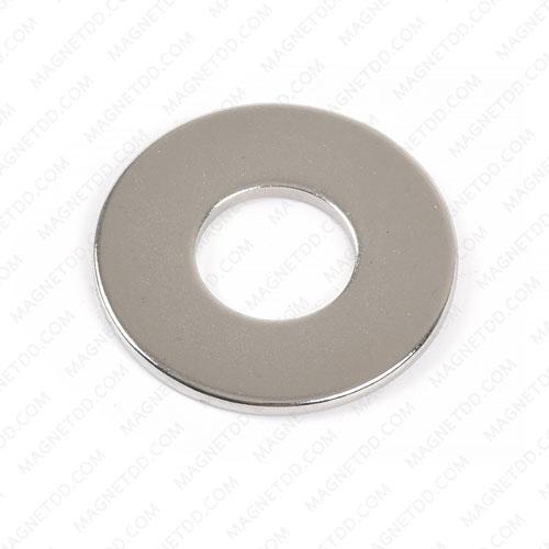 แม่เหล็กแรงสูง Neodymium 32.35mm x 2mm วงใน 14mm แม่เหล็กถาวรนีโอไดเมี่ยม NdFeB (Neodymium)