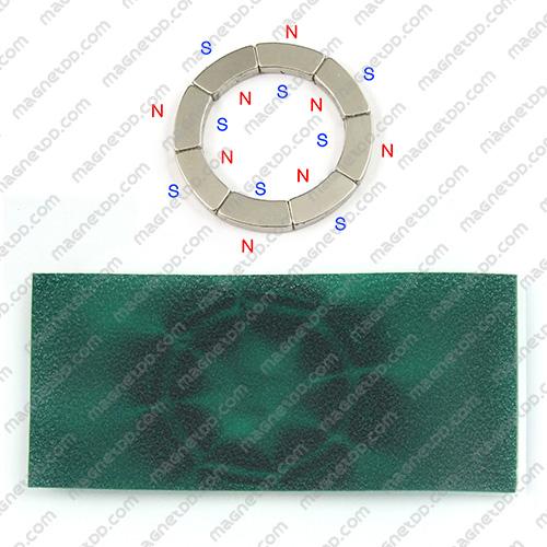 ฟิมล์แสดงเส้นแม่เหล็ก Magnetic Fields View Film - 100mm x 50mm