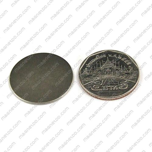 แม่เหล็กแรงสูง Neodymium ขนาด 25.4mm x 0.8mm แม่เหล็กถาวรนีโอไดเมี่ยม NdFeB (Neodymium)