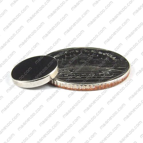 แม่เหล็กแรงสูง Neodymium ขนาด 12mm x 2mm แม่เหล็กถาวรนีโอไดเมี่ยม NdFeB (Neodymium)