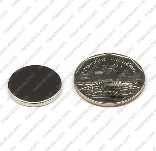 แม่เหล็กแรงสูง Neodymium ขนาด 18mm x 2mm แม่เหล็กถาวรนีโอไดเมี่ยม NdFeB (Neodymium)